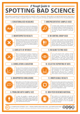 A-Rough-Guide-to-Spotting-Bad-Science-2015-1.png